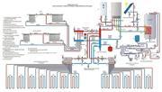 Проектирование отопления и вентиляции